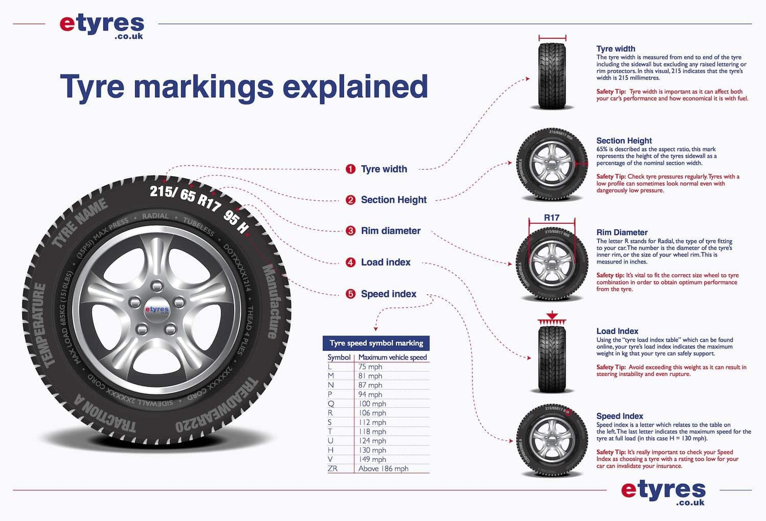 Tyre Age Markings Explained Related Keywords & Suggestions - Tyre Age ...