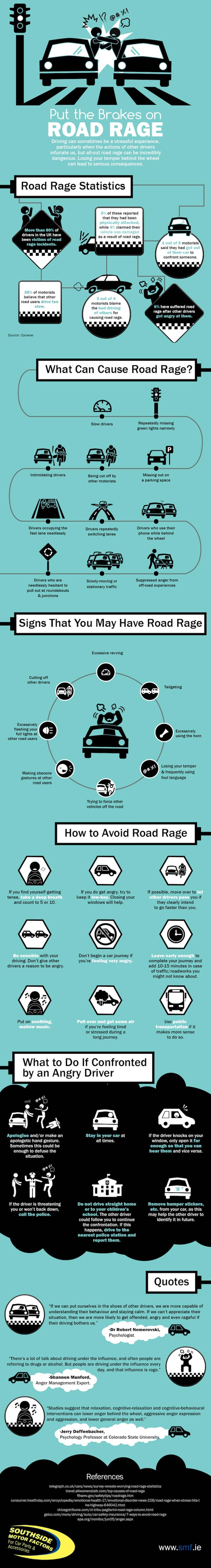 Road rage infographic